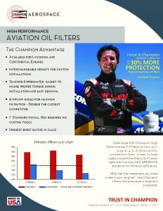 thumbnail of Data Sheet Oil Filters